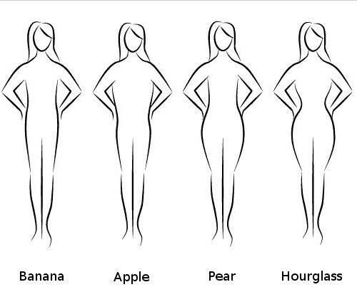 Cách chọn quần jeans đẹp phù hợp vóc dáng của bạn - 1