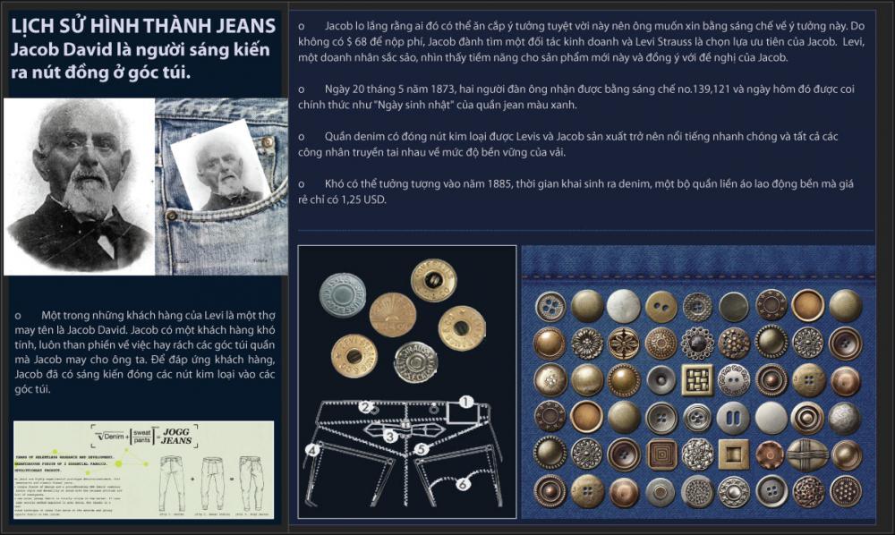 Lịch sử quần jean - 3