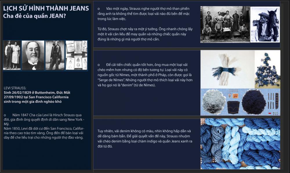 Lịch sử quần jean - 1